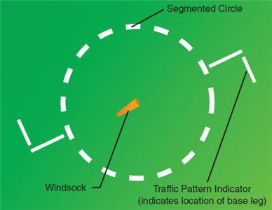 Traffic pattern visual indicator