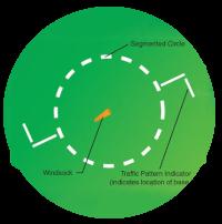 Halibrite's segmented circles